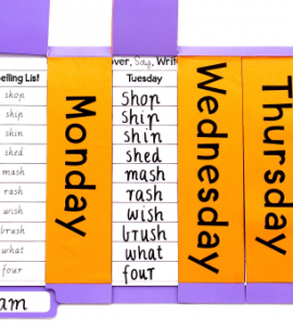 Classroom Spelling Activities: SPELL It Out!