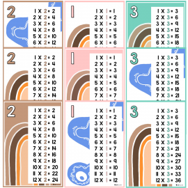 Times Table Posters Juguli